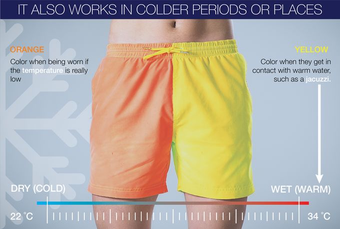 Color-Changing Swim Shorts