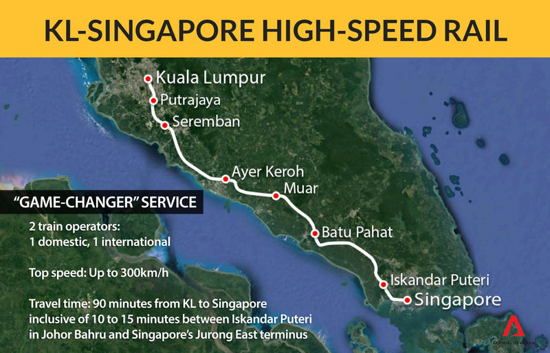 Super Speed Commuter Trains