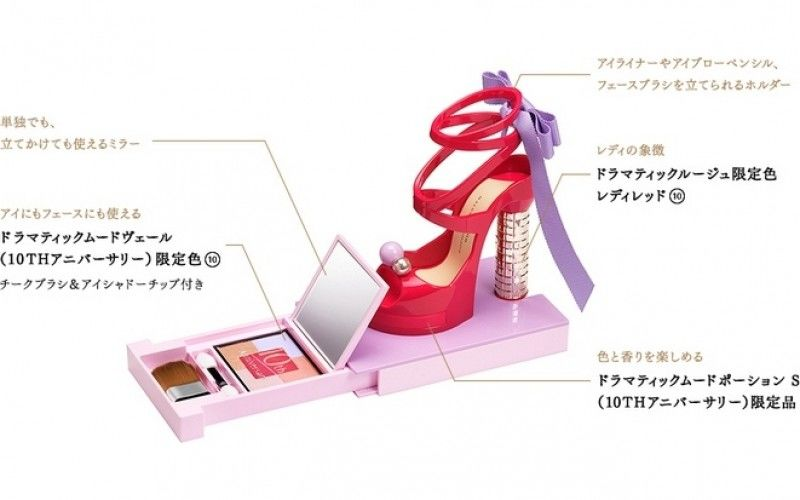 High Heel Compact Sets