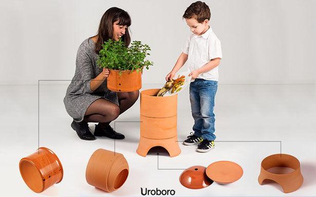 Compact Planter Composts