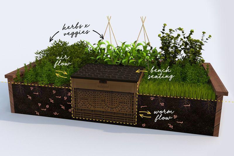 Subterranean In-Garden Composts