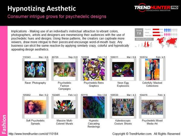 Contemporary Art Trend Report