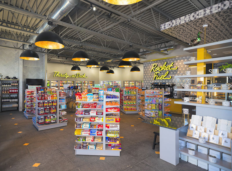 Convenience Store Markets