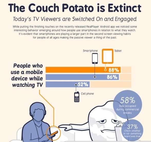 TV Extinction Infographics
