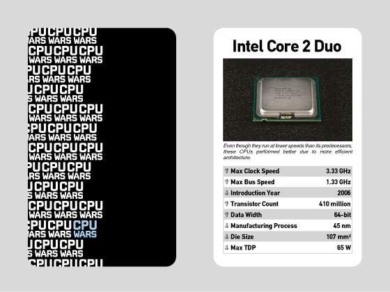 Computer Processor Card Games