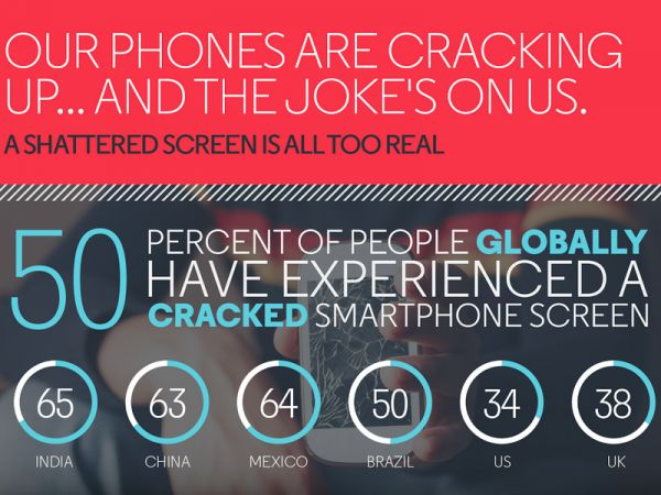 Smartphone Damage Infographics