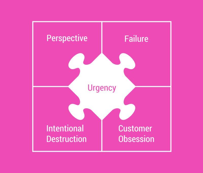 Culture of Innovation Webinar