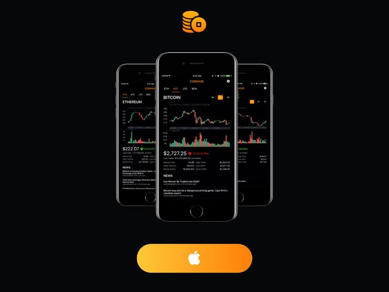 Cryptocurrency-Monitoring Apps