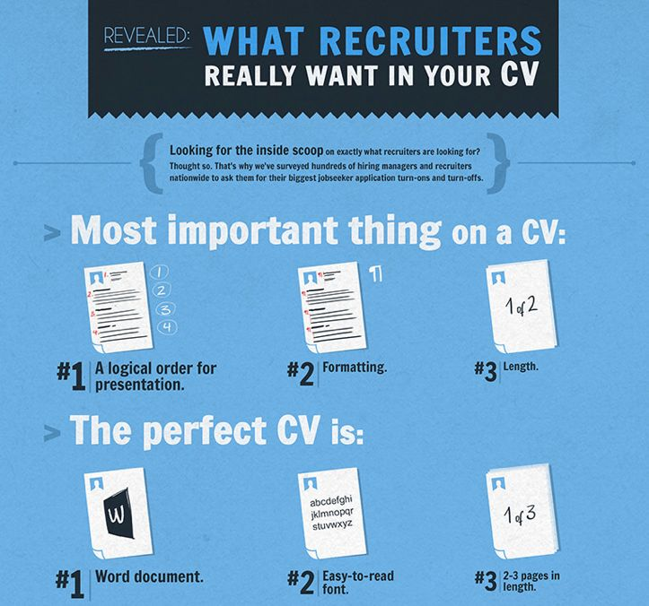 recruiter resume recommendations   cv tips