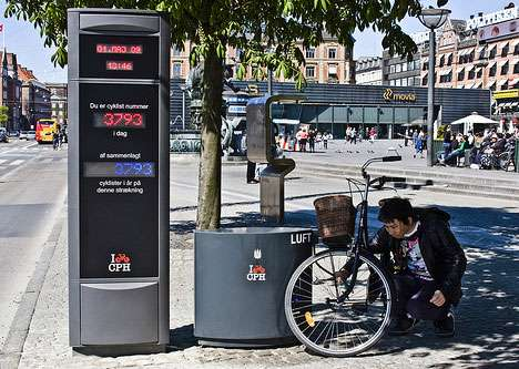 Cycle Counters