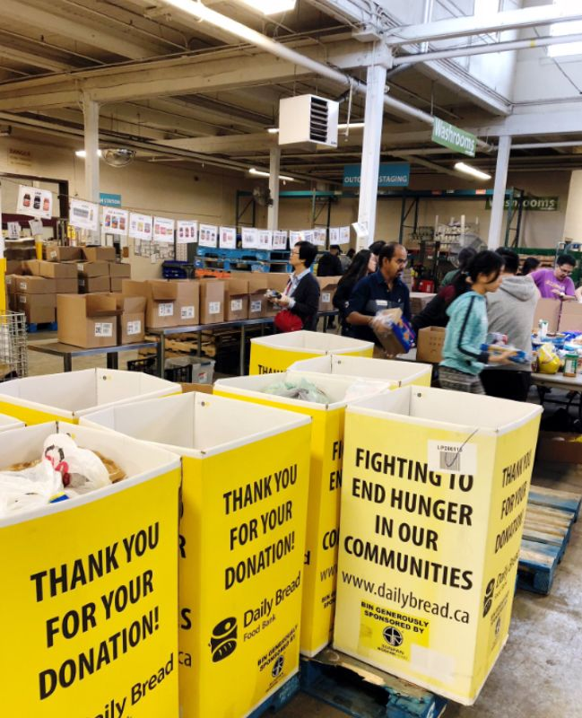 Combating Food Insecurity