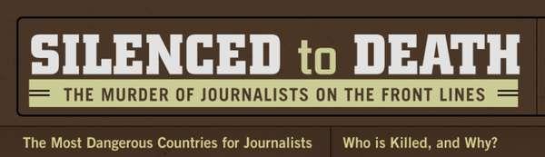 Reporter Murder Infographics