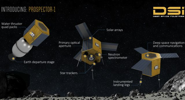 Asteroid Mining Missions