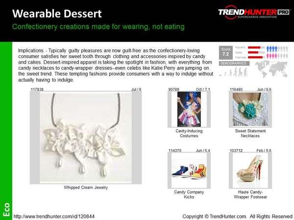 Dessert Trend Report