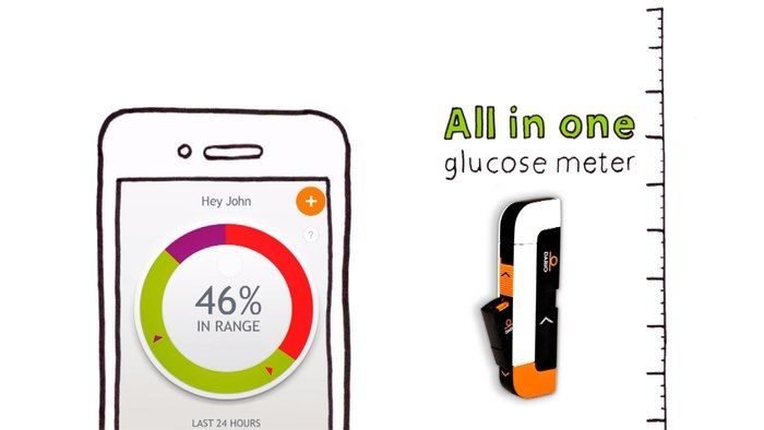 Smartphone Diabetes Monitors