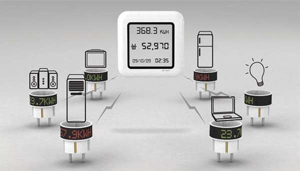 Power-Consumption Counters