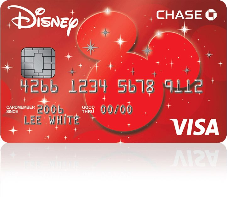 Theme Park Credit Card Perks