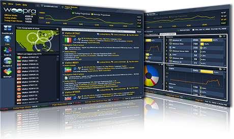 Comprehensive Blog Statistics