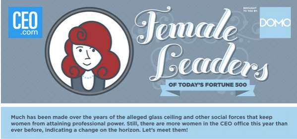 Gendered CEO Stats