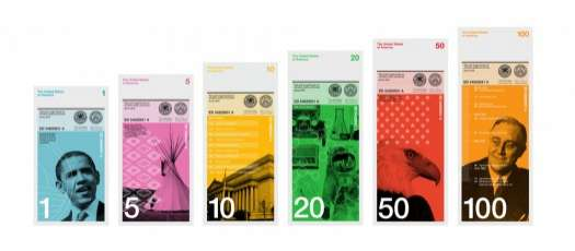 Contemporary Graphic Currency