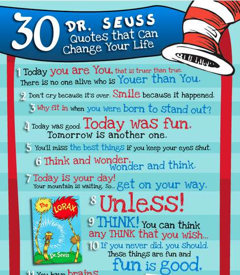 Meaningful Phrase Infographics : dr seuss quotes