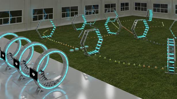 Indoor Drone Arenas