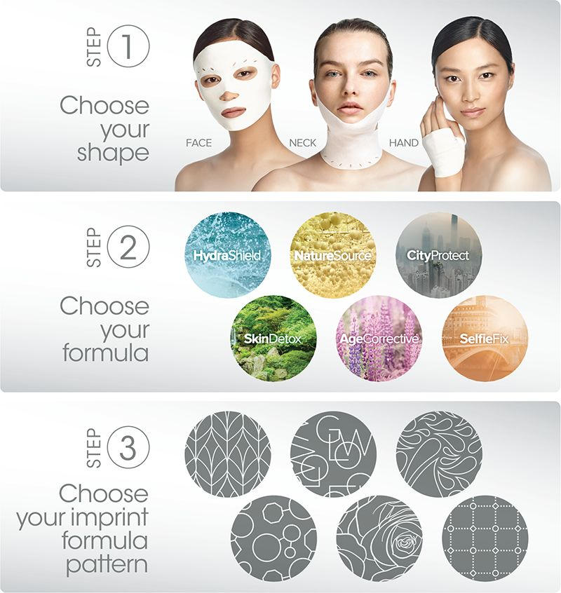 Dry Facial Masks