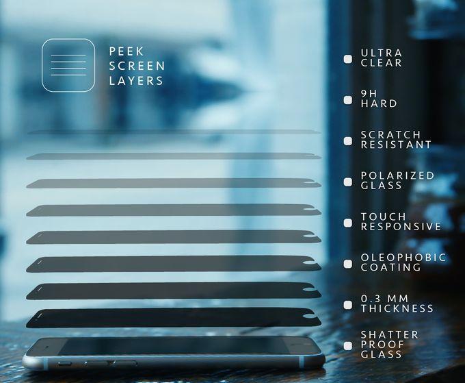 Durable Phone Screens
