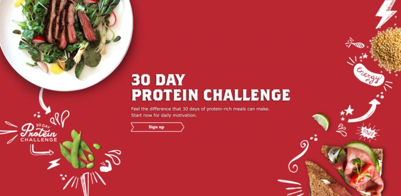 Protein Consumption Challenges