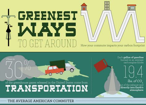 Green Travel Graphics