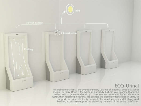 Power-Producing Urinals