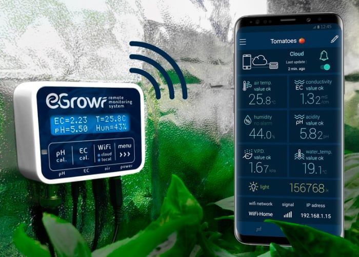 Connected Hydroponic Management Systems