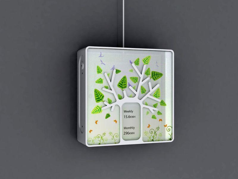 Simplified Electricity Meters