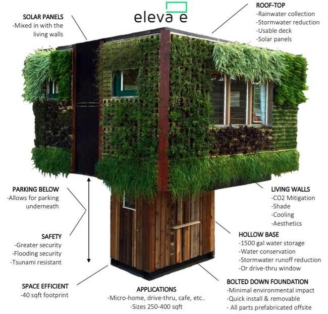 Elevated sustainable homes eco friendly house for Small sustainable house plans
