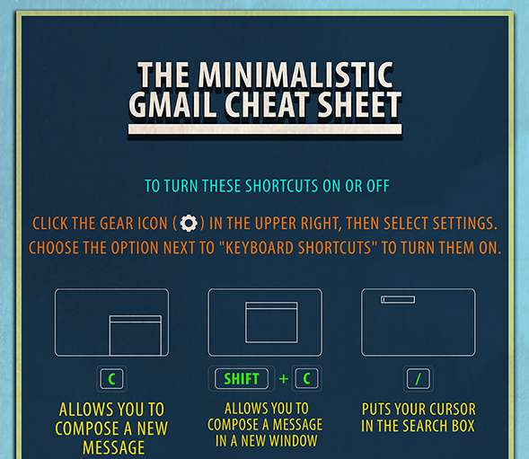 Email Efficiency Charts