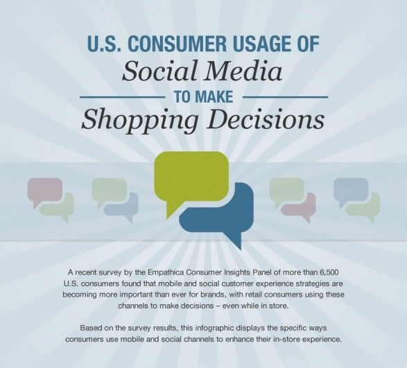 Shopping Decisions Infographic