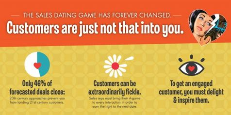 Consumer-Wooing Graphics