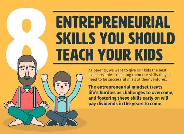 Entrepreneurial Mindset Guides