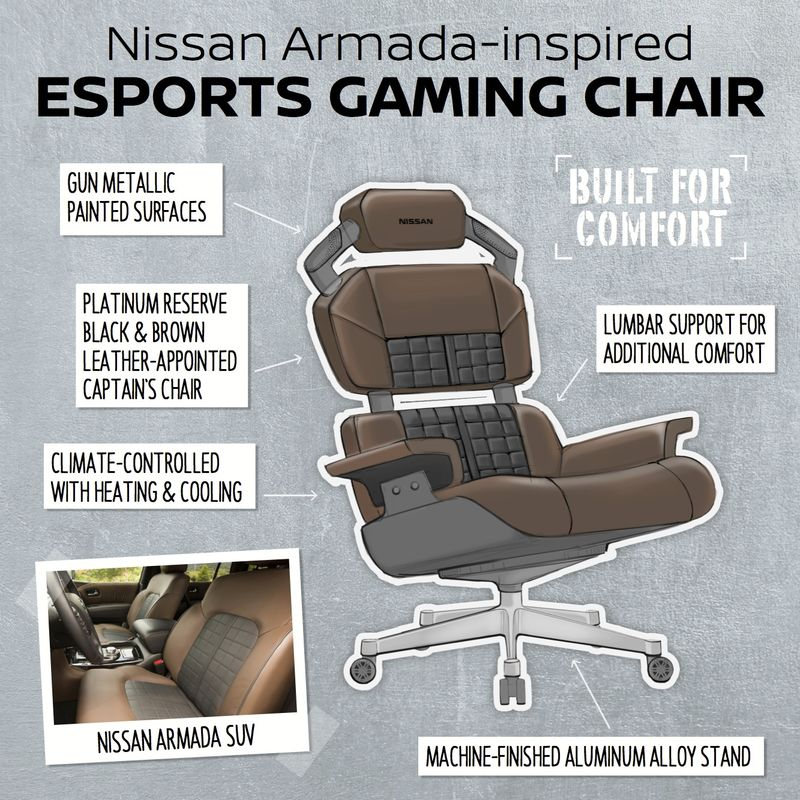 Car-Inspired Gaming Chairs
