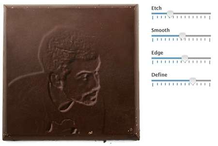 DIY Chocolate Faces