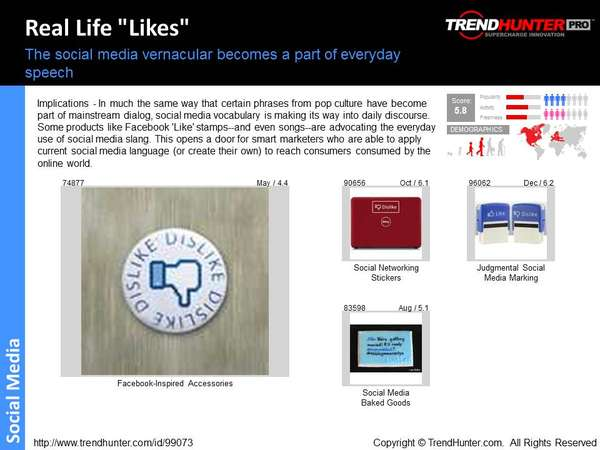 Facebook Trend Report