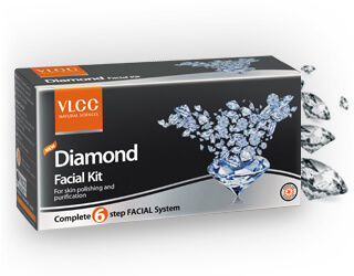 Luxurious Facial Kits