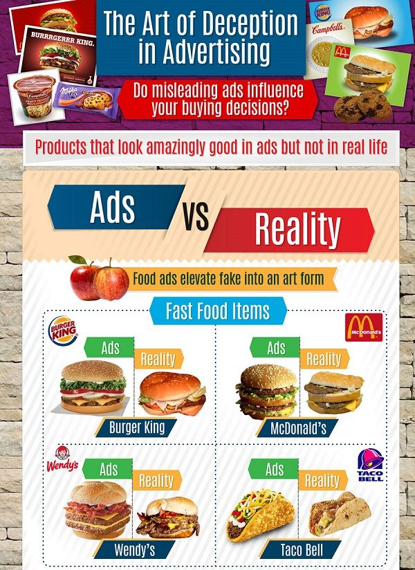 Techniques Used In Advertising For Fast Food