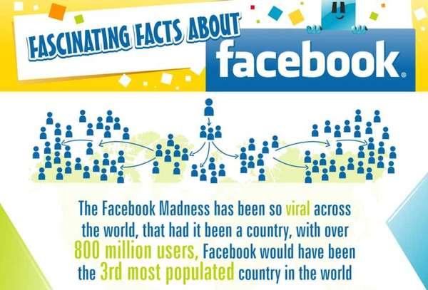 Evolution of Socializing Stats