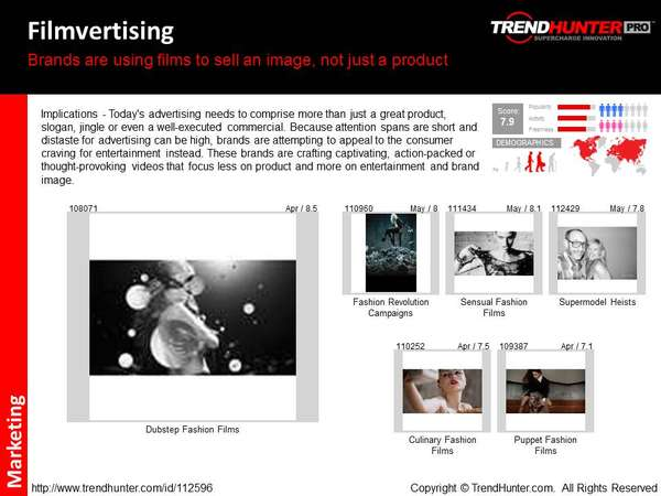 Fashion Film Trend Report