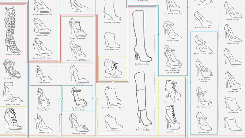 Female Footwear Infographics