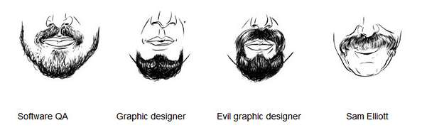 Bearded Identification Charts