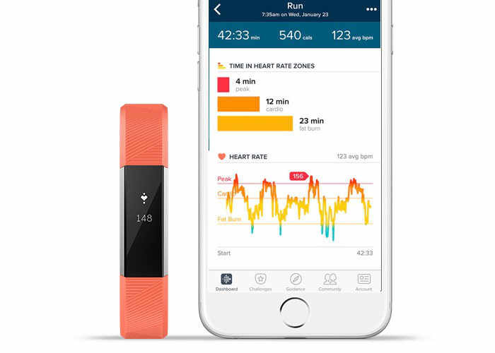 Heart Rate-Focused Wearables