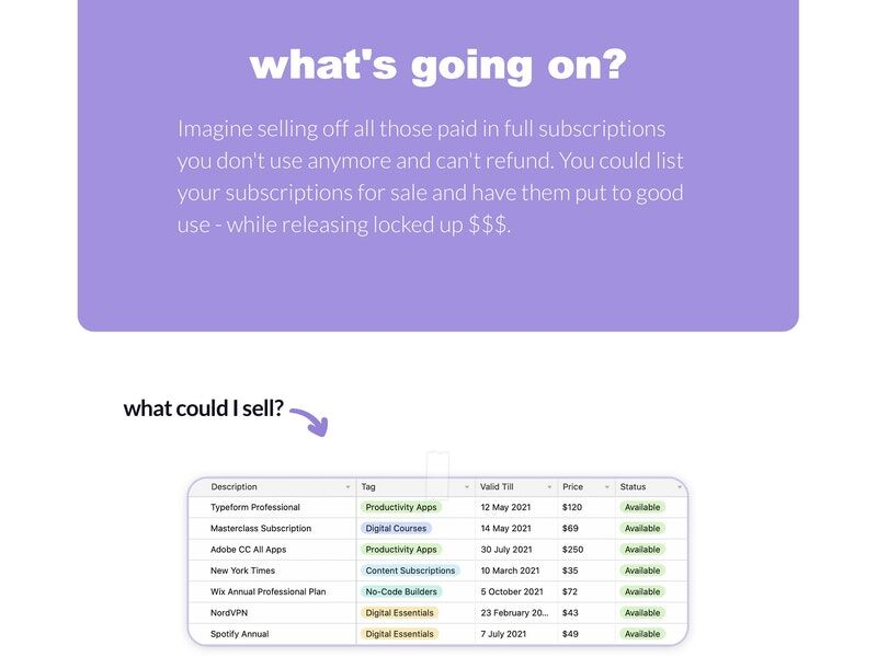 Unused Subscription-Selling Platforms
