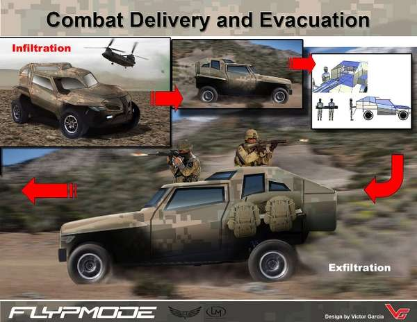 Local Motors Rally Fighter >> Civilian-Designed Military Rides : Flypmode concept car
